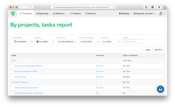 Task reports