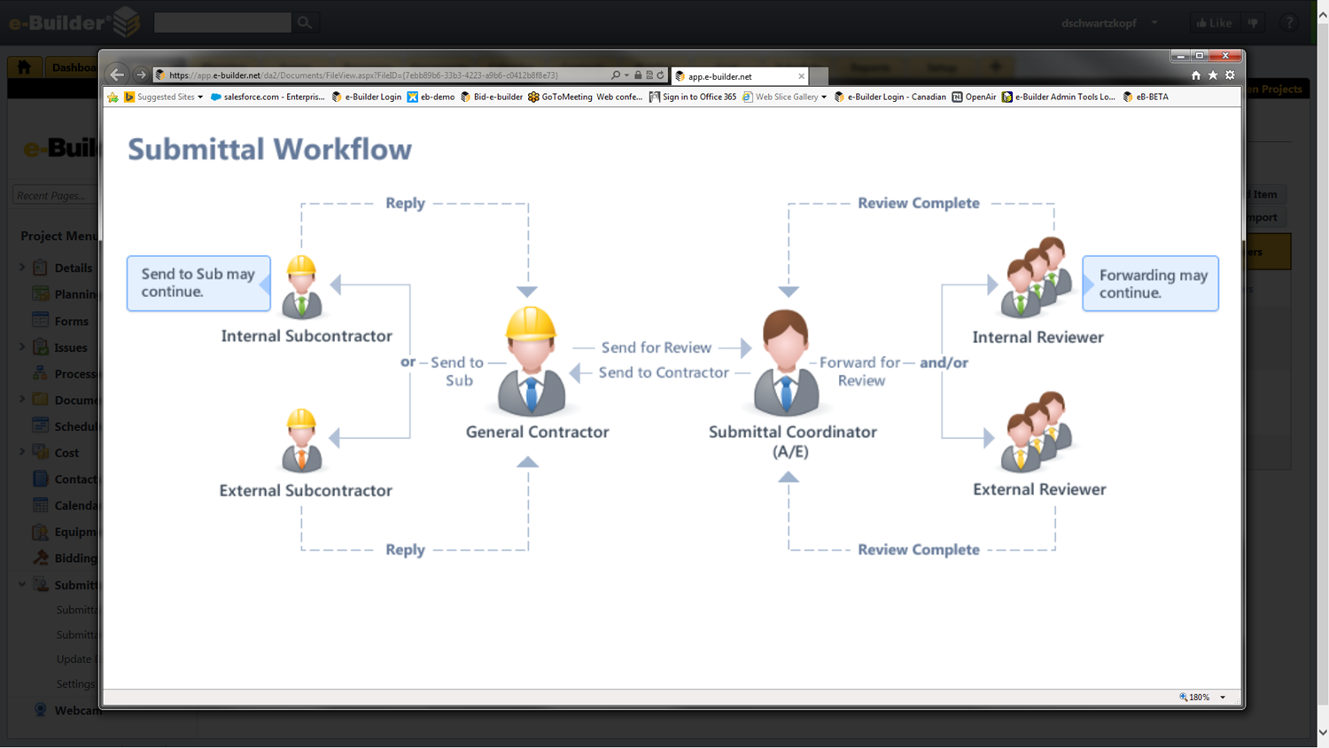 Submittal workflow