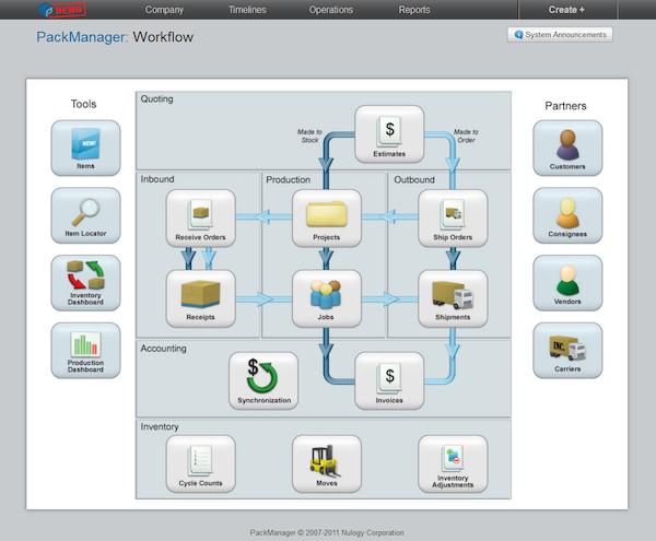 Web-based visual workflows