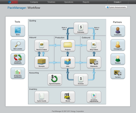 PackManager - Web-based visual workflows