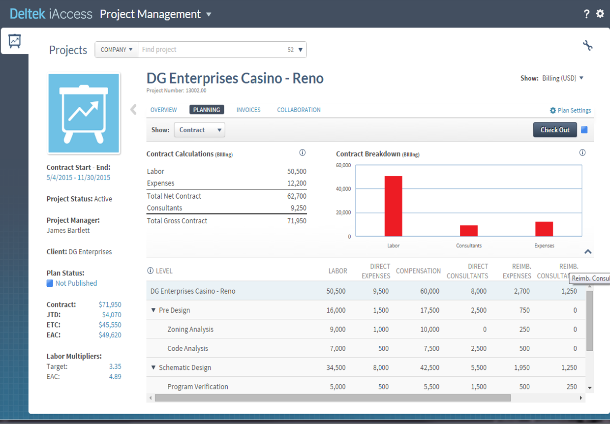 Deltek Vision - Project management