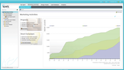Spark by Marketo - Reports