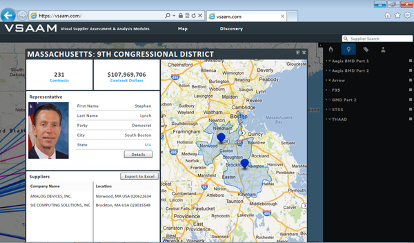 Supplier Congressional District Screen