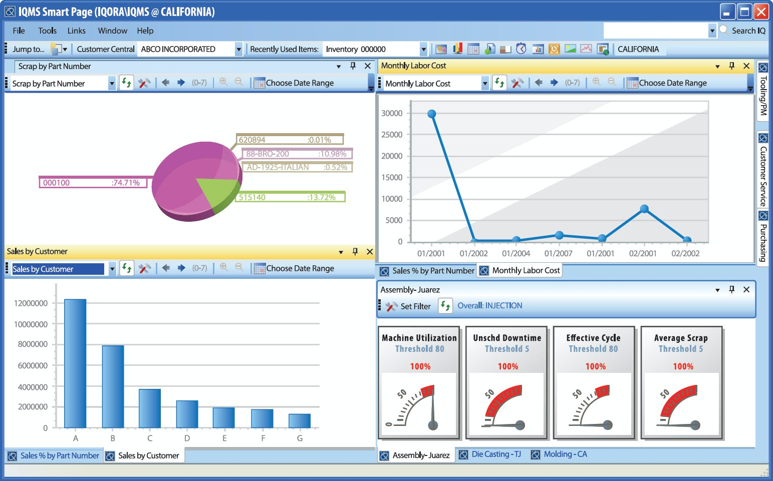 IQMS MES Software - IQMS dashboard