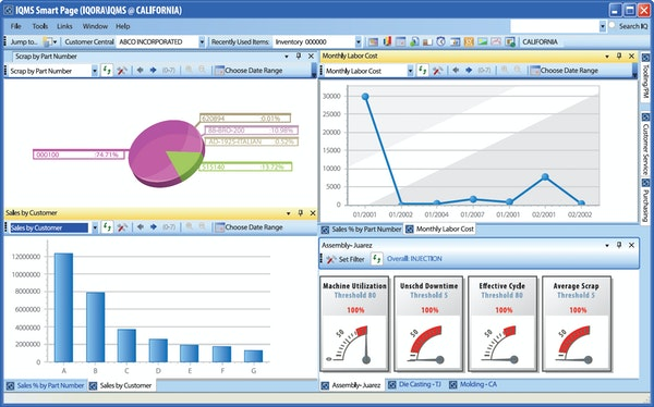 IQMS dashboard