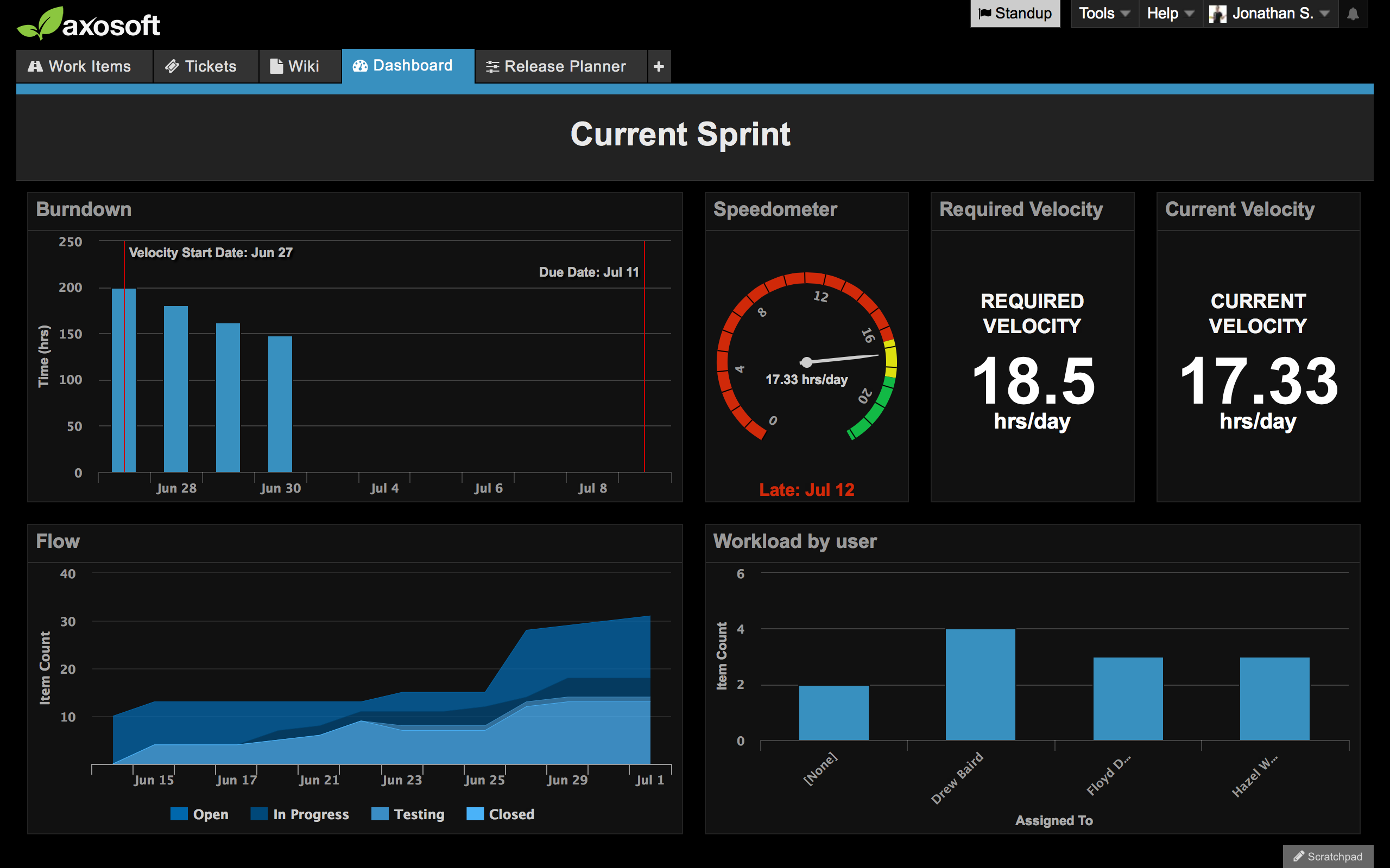 Axosoft Agile Project Management Software - Dashboard