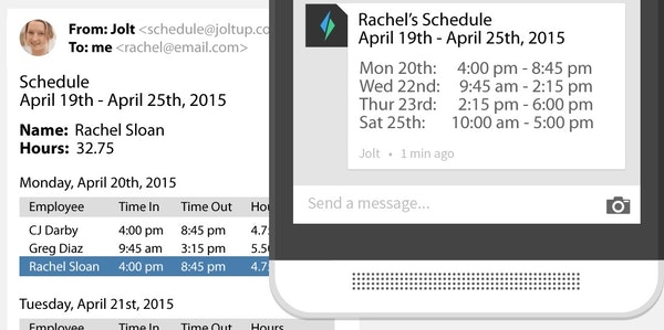 Email and text notifications
