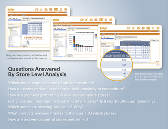 Store Level Analysis