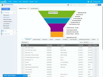 Opportunity sales funnel