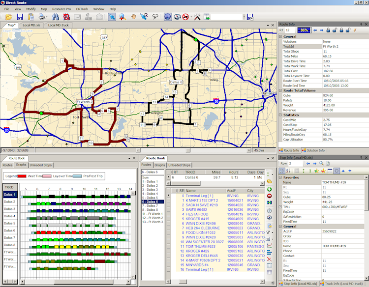 Multi-stop Gantt Chart Trip View