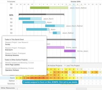 Manage workloads