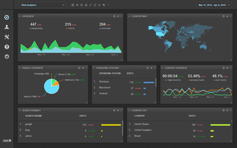 Web analytics dashboard
