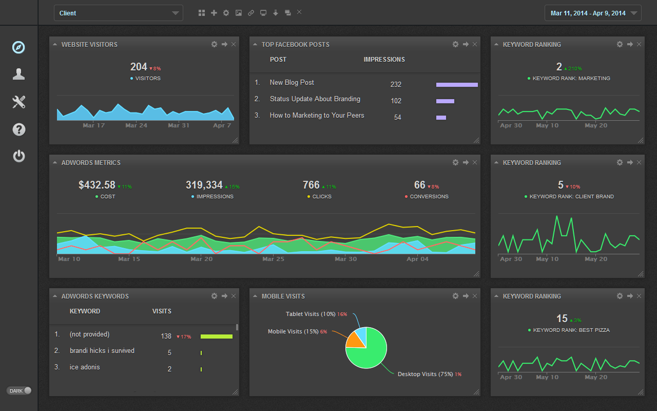 Clients dashboard
