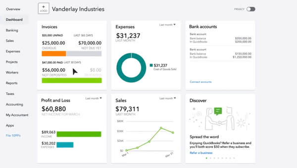 QuickBooks Online Advanced dashboard