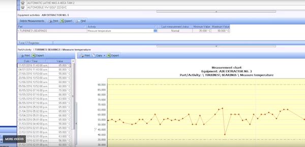 MPSoftware measurement chart