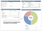 ScriptRunner for Jira analytics