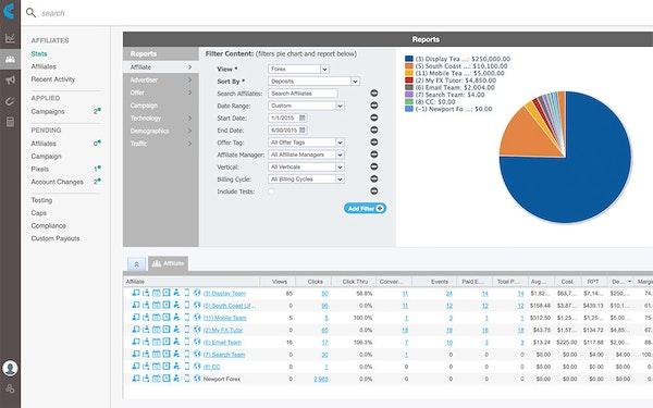 CAKE affiliate statistics screenshot