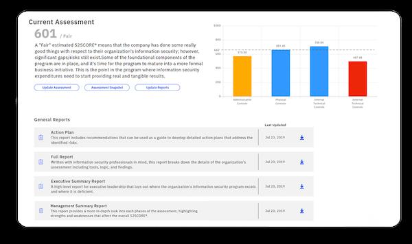 SecurityStudio current risk assessment