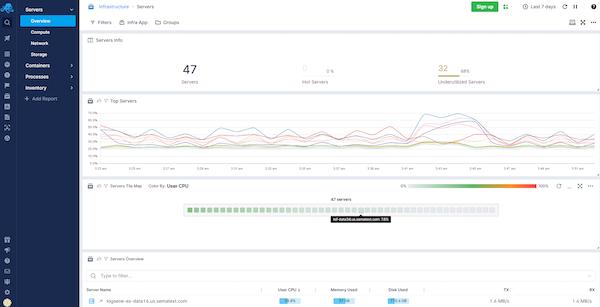 Sematext Cloud servers details