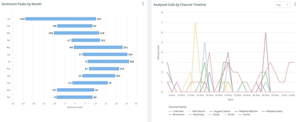 Infinity sentiment analysis screenshot.