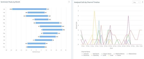 Infinity sentiment analysis screenshot.