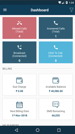 Servetel Cloud Call Center dashboard