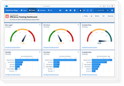 Salesforce Maps Reporting Dashboard