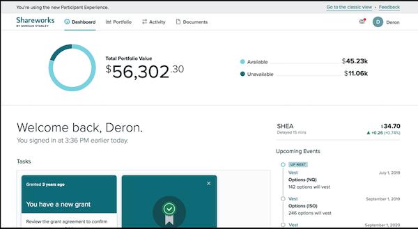 Shareworks dashboard screenshot
