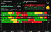 Evocon production line monitoring
