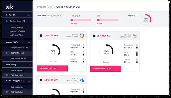Silk Cloud Data Platform dashboard