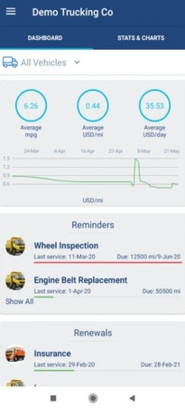 Simply Fleet dashboard