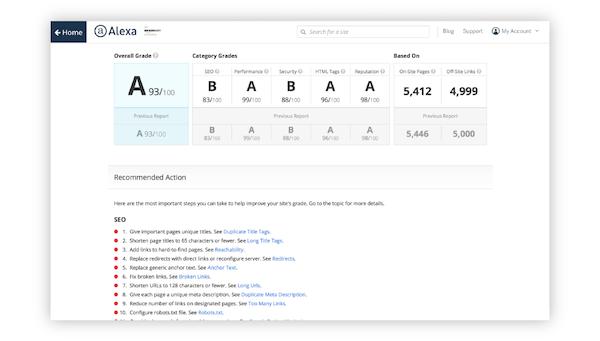 Alexa Marketing Stack site audit