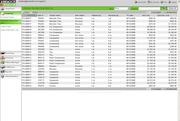 SmartTurn purchase order items list
