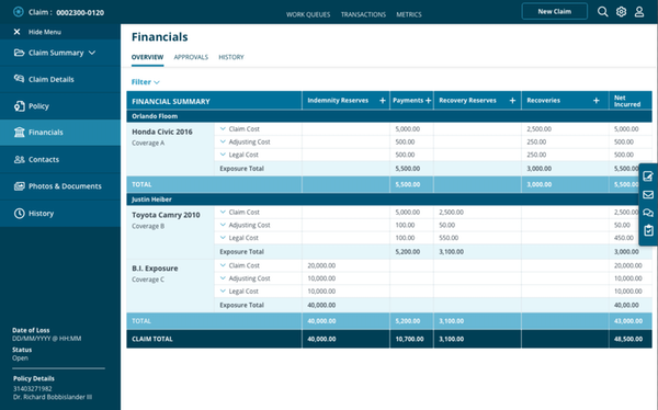 Snapsheet Claims financials overview