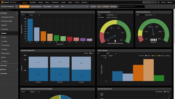 Sunbird DCIM Space Dashboard Dark Mode