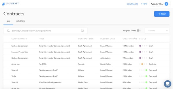 SpotDraft contracts