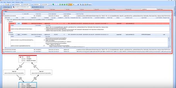SQL Sentry deadlocks screenshot
