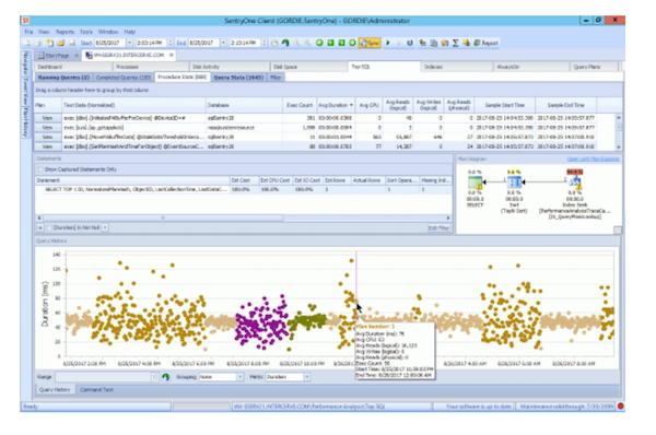 SQL Sentry query analysis screenshot