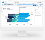 Salesforce Sales Cloud - Salesforce team forecasting