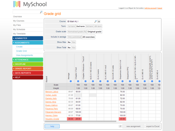 MySchool grade reports screenshot