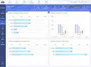 StackRox compliance management