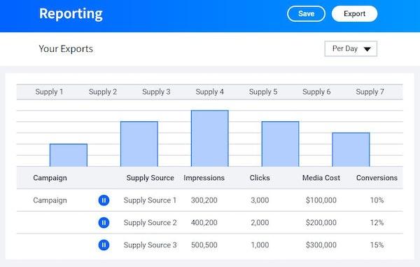 StackAdapt export reports