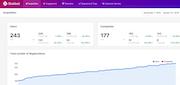 Statbot acquisition report