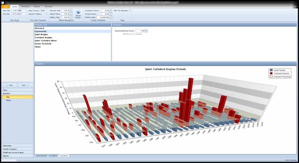 Windham Portfolio Advisor stress testing screenshot