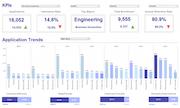 KPI tracking dashboard