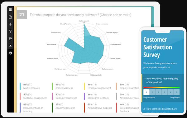 Survey making