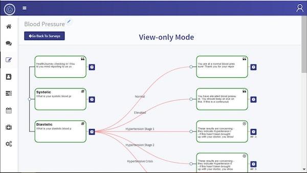 JourneyLabs survey workflow