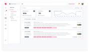 Swell webchat dashboard