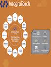 SYMPHONY Suite Overview