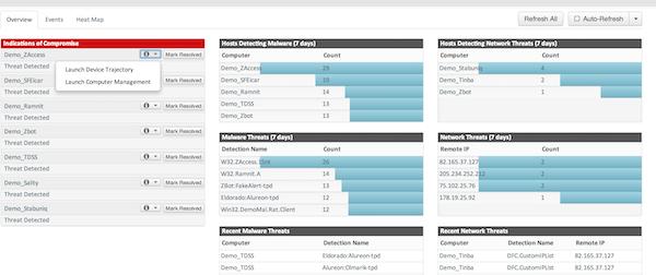Cisco AMP system status screenshot